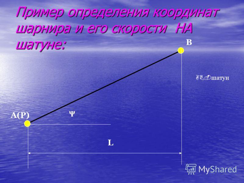 Пример определения координат шарнира и его скорости НА шатуне: А(Р) В Ψ L AB- шатун