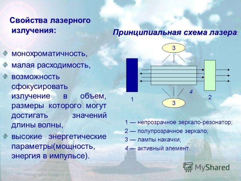 Свойства лазерного излучения: монохроматичность, малая расходимость, возможность сфокусировать излучение в объем, размеры которого могут достигать значений длины волны, высокие энергетические параметры(мощность, энергия в импульсе). 1 непрозрачное зе
