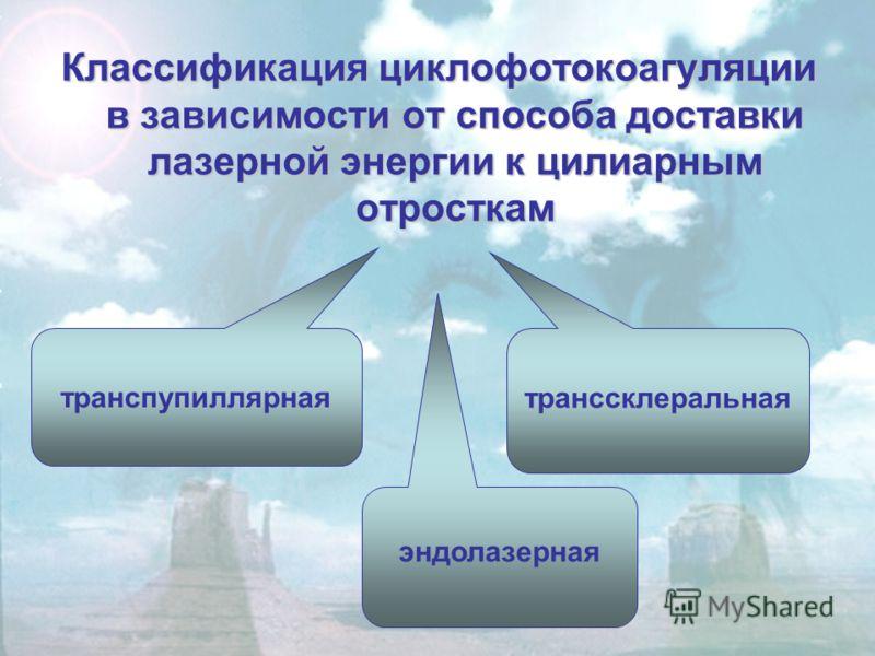 Классификация циклофотокоагуляции в зависимости от способа доставки лазерной энергии к цилиарным отросткам транссклеральная транспупиллярная эндолазерная