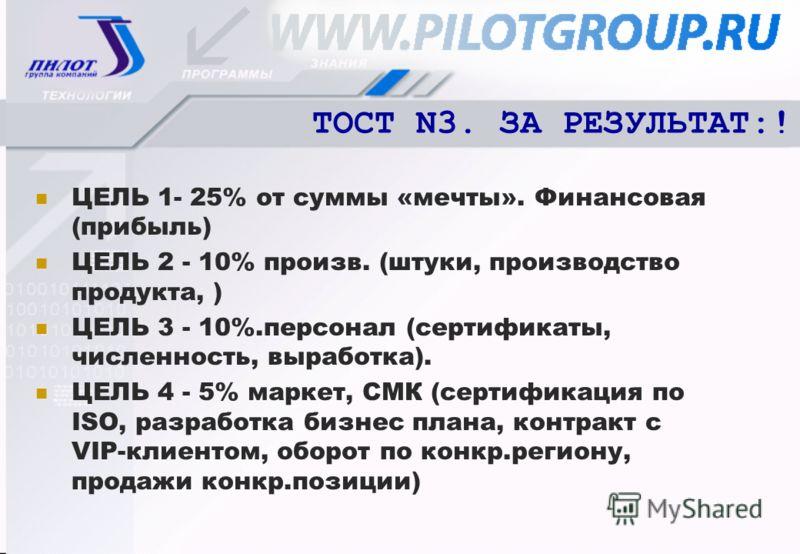ТОСТ N3. ЗА РЕЗУЛЬТАТ:! ЦЕЛЬ 1- 25% от суммы «мечты». Финансовая (прибыль) ЦЕЛЬ 2 - 10% произв. (штуки, производство продукта, ) ЦЕЛЬ 3 - 10%.персонал (сертификаты, численность, выработка). ЦЕЛЬ 4 - 5% маркет, СМК (сертификация по ISO, разработка биз