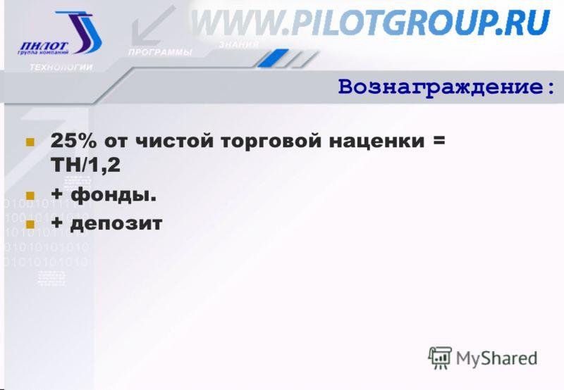 Вознаграждение: 25% от чистой торговой наценки = ТН/1,2 + фонды. + депозит