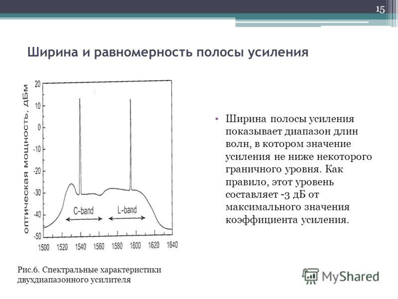 Ширина и равномерность полосы усиления Ширина полосы усиления показывает диапазон длин волн, в котором значение усиления не ниже некоторого граничного уровня. Как правило, этот уровень составляет -3 дБ от максимального значения коэффициента усиления.