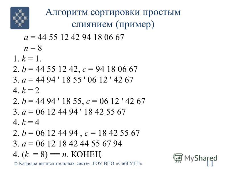 Алгоритм сортировки простым слиянием (пример) 11 © Кафедра вычислительных систем ГОУ ВПО «СибГУТИ» a = 44 55 12 42 94 18 06 67 n = 8 1. k = 1. 2. b = 44 55 12 42, c = 94 18 06 67 3. a = 44 94 ' 18 55 ' 06 12 ' 42 67 4. k = 2 2. b = 44 94 ' 18 55, c =