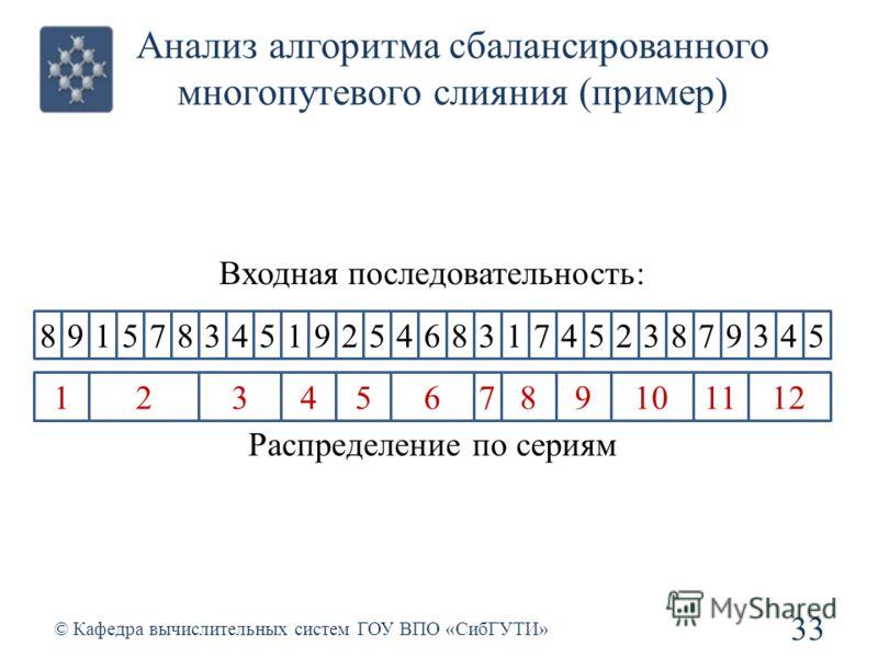 Анализ алгоритма сбалансированного многопутевого слияния (пример) 33 © Кафедра вычислительных систем ГОУ ВПО «СибГУТИ» 891578345192546831745238793451234567891011212 Входная последовательность: Распределение по сериям