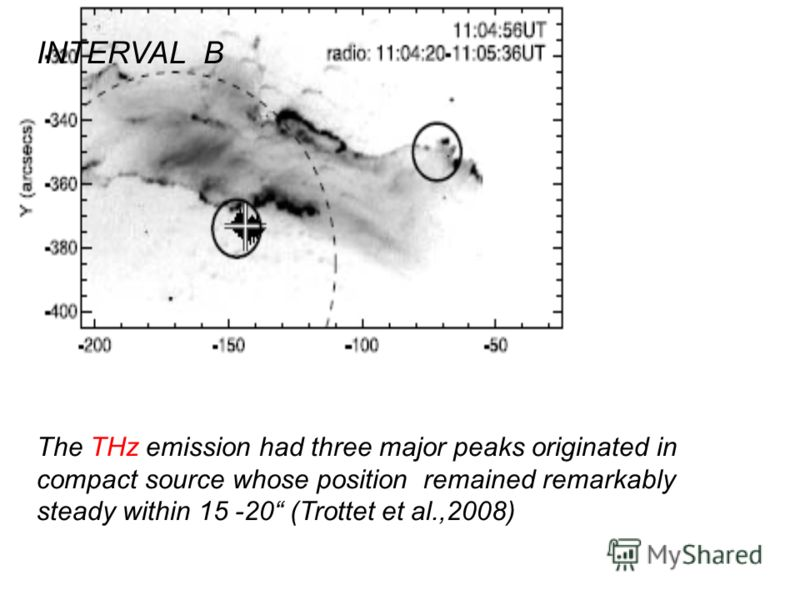 INTERVAL B The THz emission had three major peaks originated in compact source whose position remained remarkably steady within 15 -20 (Trottet et al.,2008)