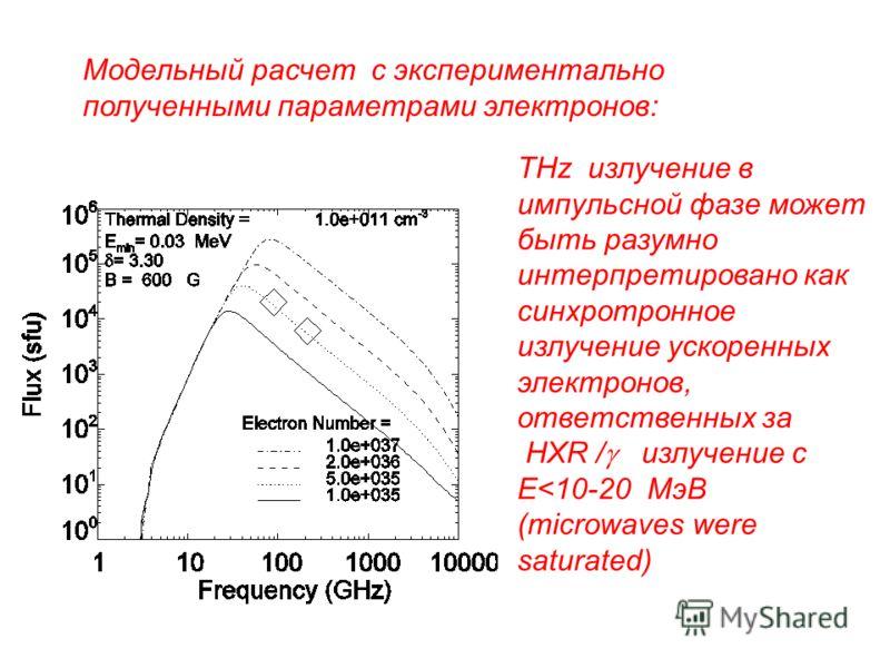 Модельный расчет с экспериментально полученными параметрами электронов: THz излучение в импульсной фазе может быть разумно интерпретировано как синхротронное излучение ускоренных электронов, ответственных за HXR / излучение с Е