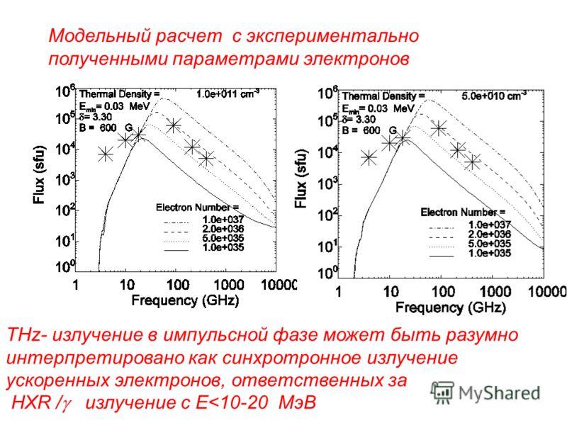 Модельный расчет с экспериментально полученными параметрами электронов THz- излучение в импульсной фазе может быть разумно интерпретировано как синхротронное излучение ускоренных электронов, ответственных за HXR / излучение с Е