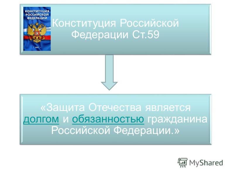«Защита Отечества является долгом и обязанностью гражданина Российской Федерации.» долгомобязанностью Конституция Российской Федерации Ст.59
