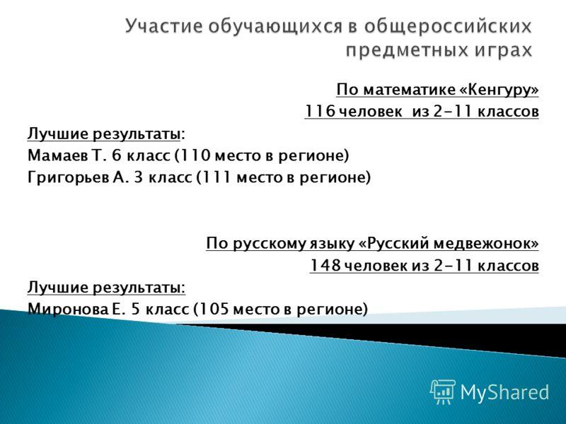 По математике «Кенгуру» 116 человек из 2-11 классов Лучшие результаты: Мамаев Т. 6 класс (110 место в регионе) Григорьев А. 3 класс (111 место в регионе) По русскому языку «Русский медвежонок» 148 человек из 2-11 классов Лучшие результаты: Миронова Е