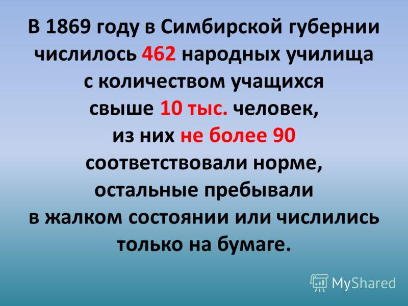 В 1869 году в Симбирской губернии числилось 462 народных училища с количеством учащихся свыше 10 тыс. человек, из них не более 90 соответствовали норме, остальные пребывали в жалком состоянии или числились только на бумаге.