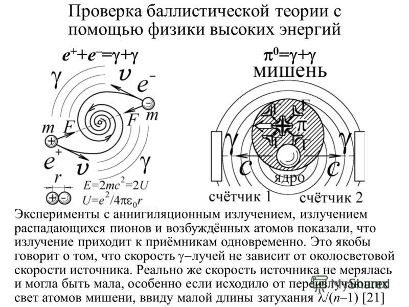 Проверка баллистической теории с помощью физики высоких энергий Эксперименты с аннигиляционным излучением, излучением распадающихся пионов и возбуждённых атомов показали, что излучение приходит к приёмникам одновременно. Это якобы говорит о том, что