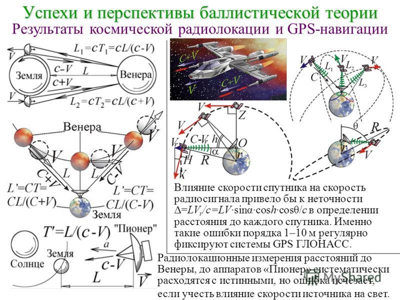Успехи и перспективы баллистической теории Результаты космической радиолокации и GPS-навигации Влияние скорости спутника на скорость радиосигнала привело бы к неточности Δ=LV r /c=LV·sinα·cosh·cosθ/c в определении расстояния до каждого спутника. Имен