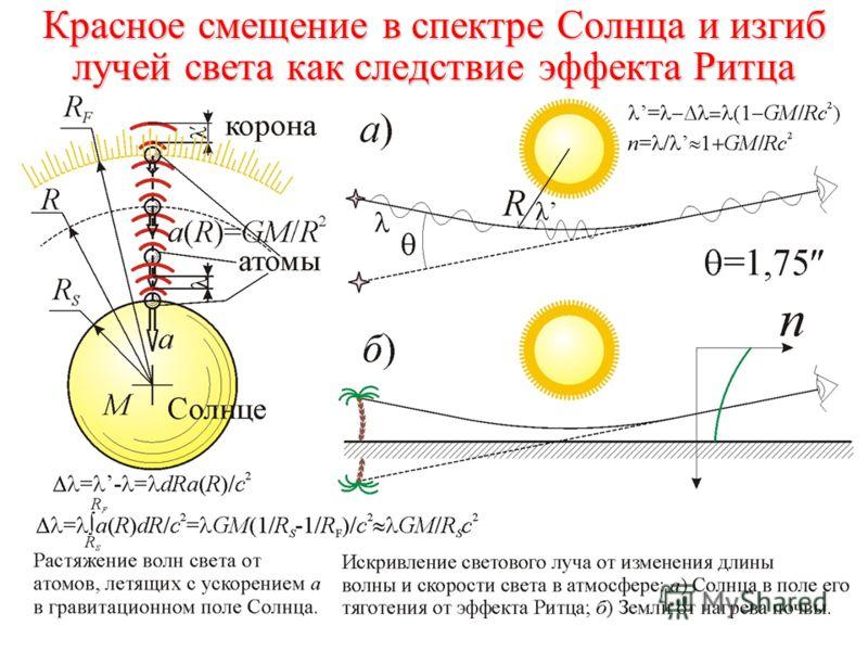 Красное смещение в спектре Солнца и изгиб лучей света как следствие эффекта Ритца