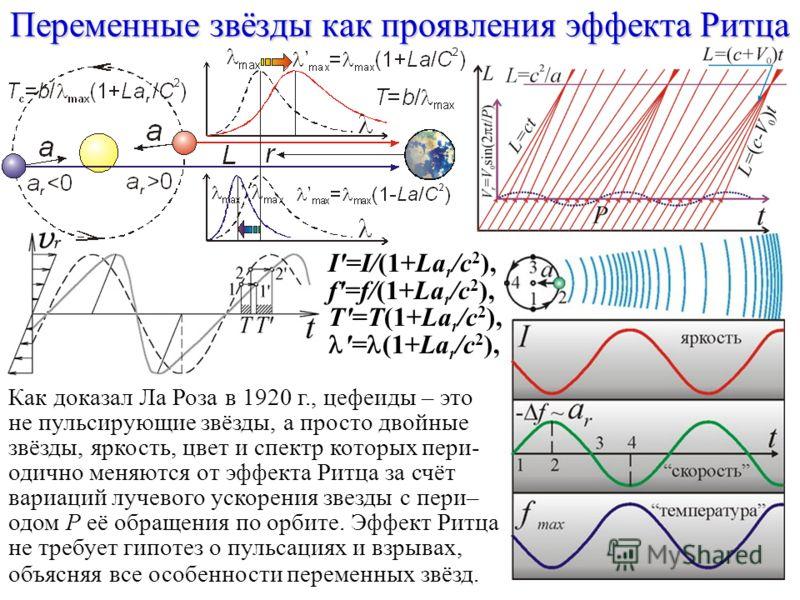 Переменные звёзды как проявления эффекта Ритца I'=I/(1+La r /c 2 ), f'=f/(1+La r /c 2 ), T'=T(1+La r /c 2 ), '= (1+La r /c 2 ), Как доказал Ла Роза в 1920 г., цефеиды – это не пульсирующие звёзды, а просто двойные звёзды, яркость, цвет и спектр котор