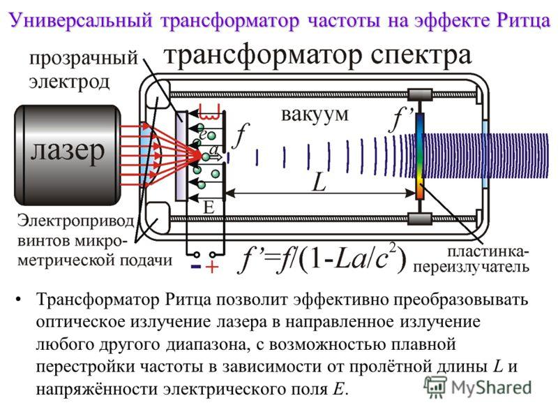 Универсальный трансформатор частоты на эффекте Ритца Трансформатор Ритца позволит эффективно преобразовывать оптическое излучение лазера в направленное излучение любого другого диапазона, с возможностью плавной перестройки частоты в зависимости от пр