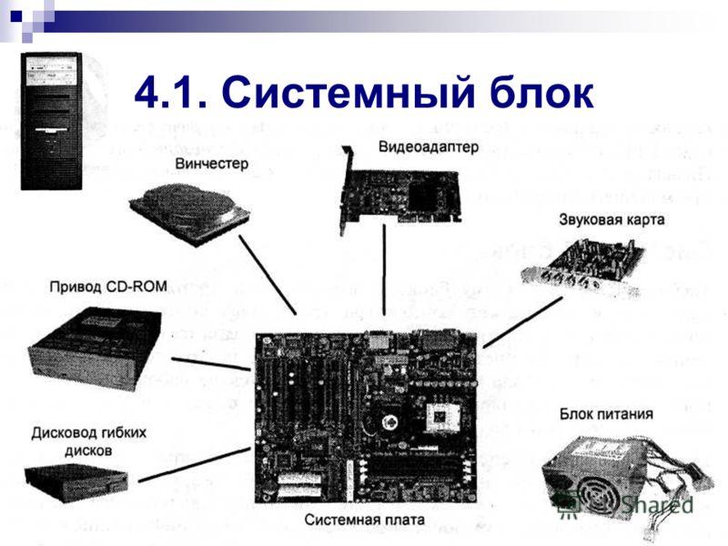 4.1. Системный блок