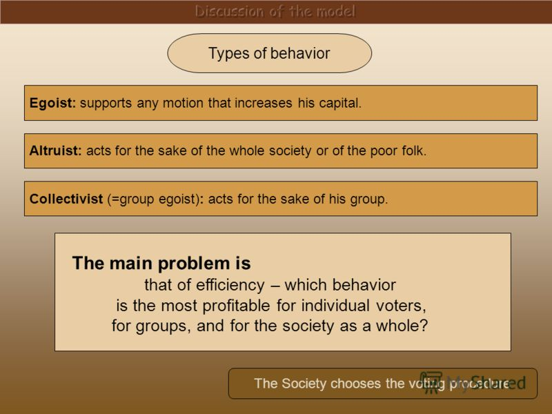 The main problem is that of efficiency – which behavior is the most profitable for individual voters, for groups, and for the society as a whole? Types of behavior Egoist: supports any motion that increases his capital. Altruist: acts for the sake of