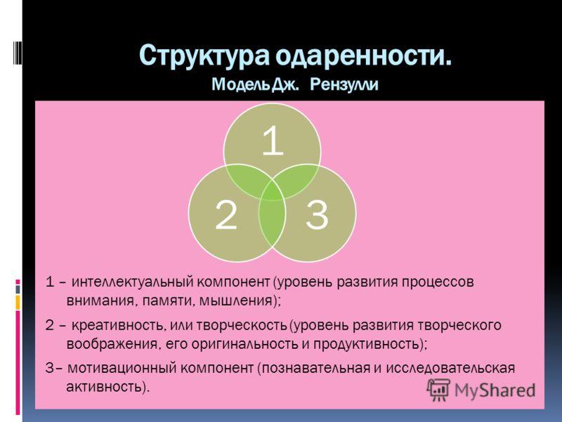Структура одаренности. Модель Дж. Рензулли 1 – интеллектуальный компонент (уровень развития процессов внимания, памяти, мышления); 2 – креативность, или творческость (уровень развития творческого воображения, его оригинальность и продуктивность); 3–