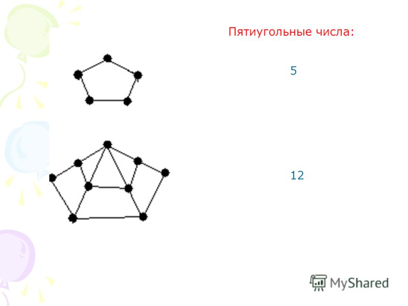 Пятиугольные числа: 5 12