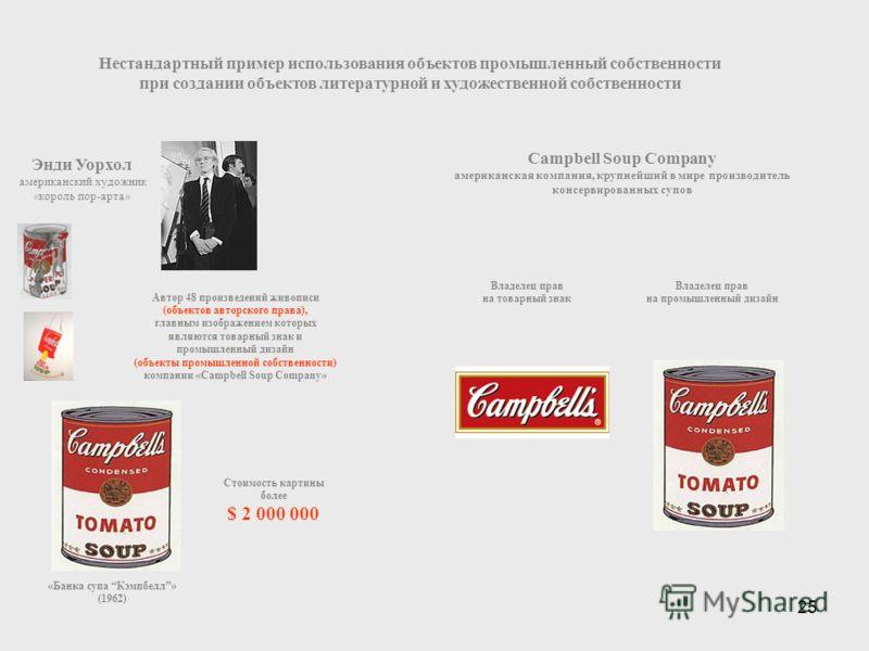 25 Campbell Soup Company американская компания, крупнейший в мире производитель консервированных супов Энди Уорхол американский художник «король пор-арта» Автор 48 произведений живописи (объектов авторского права), главным изображением которых являют