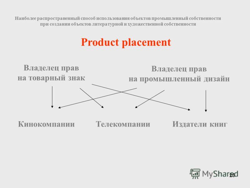 26 Product placement Владелец прав на товарный знак Владелец прав на промышленный дизайн Наиболее распространенный способ использования объектов промышленный собственности при создании объектов литературной и художественной собственности Кинокомпании