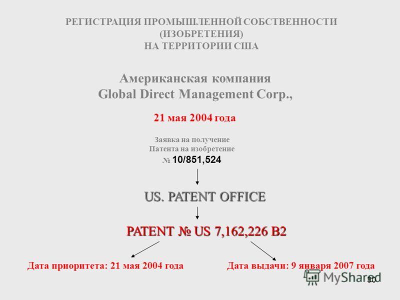 30 21 мая 2004 года РЕГИСТРАЦИЯ ПРОМЫШЛЕННОЙ СОБСТВЕННОСТИ (ИЗОБРЕТЕНИЯ) НА ТЕРРИТОРИИ США Заявка на получение Патента на изобретение 10/851,524 Американская компания Global Direct Management Corp., US. PATENT OFFICE PATENT US 7,162,226 B2 Дата приор