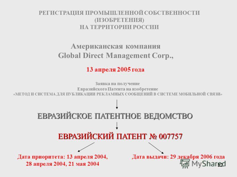 32 13 апреля 2005 года РЕГИСТРАЦИЯ ПРОМЫШЛЕННОЙ СОБСТВЕННОСТИ (ИЗОБРЕТЕНИЯ) НА ТЕРРИТОРИИ РОССИИ Заявка на получение Евразийского Патента на изобретение «МЕТОД И СИСТЕМА ДЛЯ ПУБЛИКАЦИИ РЕКЛАМНЫХ СООБЩЕНИЙ В СИСТЕМЕ МОБИЛЬНОЙ СВЯЗИ» Американская компа