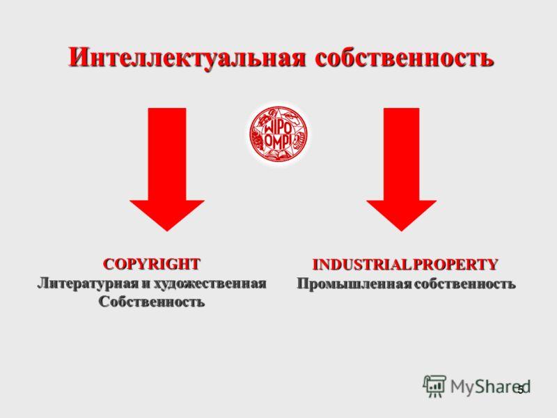 5 Интеллектуальная собственность INDUSTRIAL PROPERTY Промышленная собственность COPYRIGHT Литературная и художественная Собственность