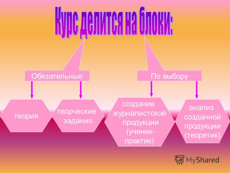 ОбязательныеПо выбору творческие задания теория создание журналистской продукции (ученик- практик) анализ созданной продукции (теоретик)
