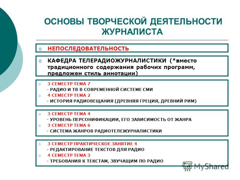 ОСНОВЫ ТВОРЧЕСКОЙ ДЕЯТЕЛЬНОСТИ ЖУРНАЛИСТА НЕПОСЛЕДОВАТЕЛЬНОСТЬ КАФЕДРА ТЕЛЕРАДИОЖУРНАЛИСТИКИ (*вместо традиционного содержания рабочих программ, предложен стиль аннотации) 3 СЕМЕСТР ТЕМА 7 - РАДИО И ТВ В СОВРЕМЕННОЙ СИСТЕМЕ СМИ 4 СЕМЕСТР ТЕМА 2 - ИСТ