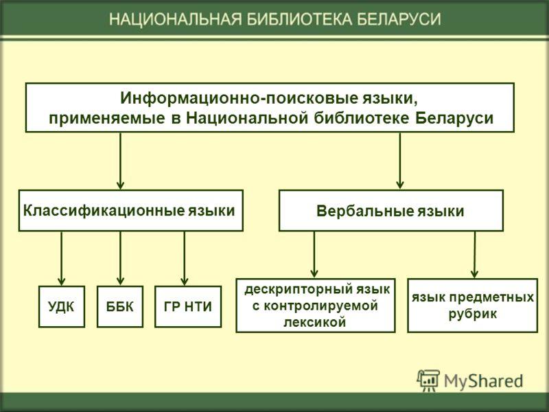 Информационно-поисковые языки, применяемые в Национальной библиотеке Беларуси Классификационные языки Вербальные языки ГР НТИ УДК ББК дескрипторный язык с контролируемой лексикой язык предметных рубрик
