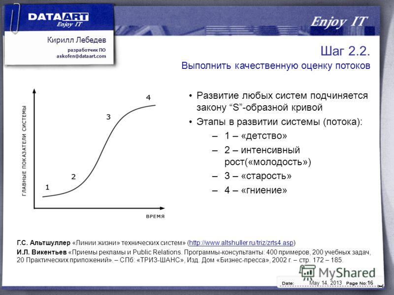 Кирилл Лебедев разработчик ПО askofen@dataart.com May 14, 201316 Шаг 2.2. Развитие любых систем подчиняется закону S-образной кривой Этапы в развитии системы (потока): –1 – «детство» –2 – интенсивный рост(«молодость») –3 – «старость» –4 – «гниение» В