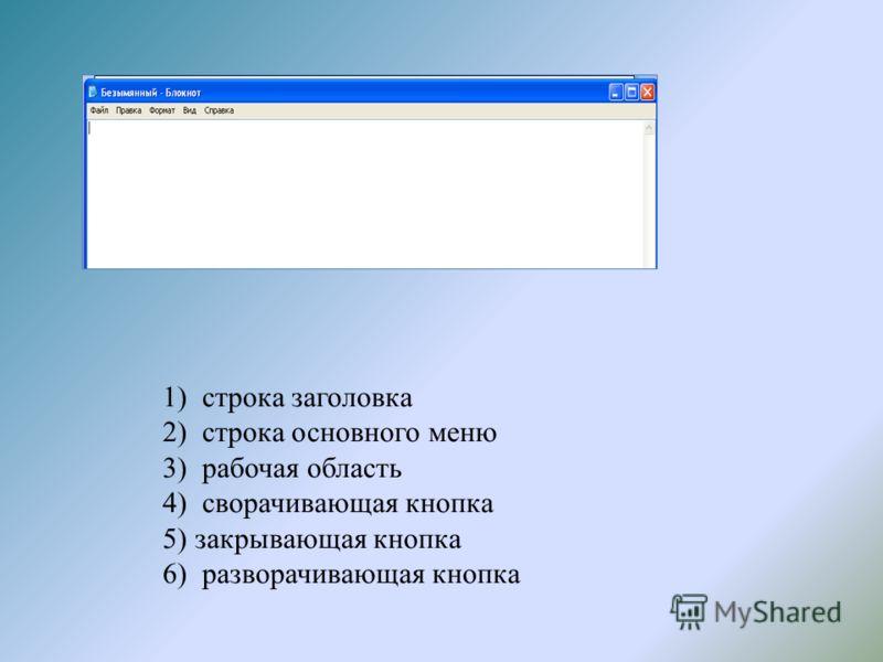 1) строка заголовка 2) строка основного меню 3) рабочая область 4) сворачивающая кнопка 5) закрывающая кнопка 6) разворачивающая кнопка