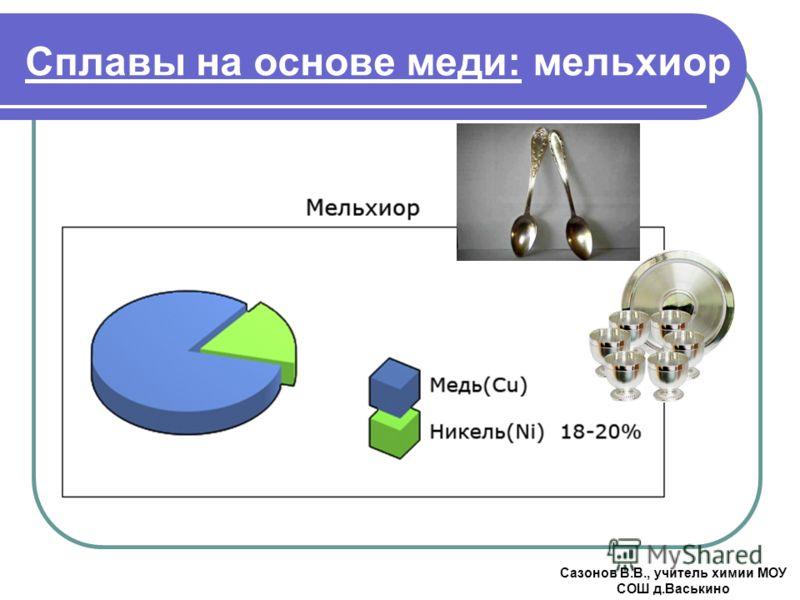 Сплавы на основе меди: мельхиор Сазонов В.В., учитель химии МОУ СОШ д.Васькино