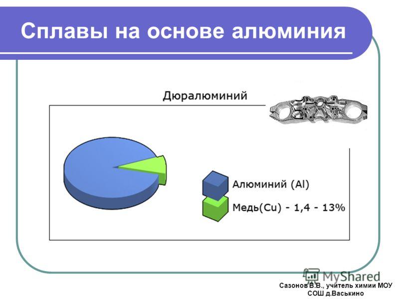 Сплавы на основе алюминия Сазонов В.В., учитель химии МОУ СОШ д.Васькино