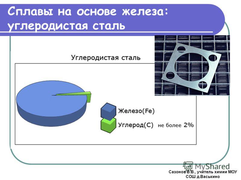 Сплавы на основе железа: углеродистая сталь Сазонов В.В., учитель химии МОУ СОШ д.Васькино