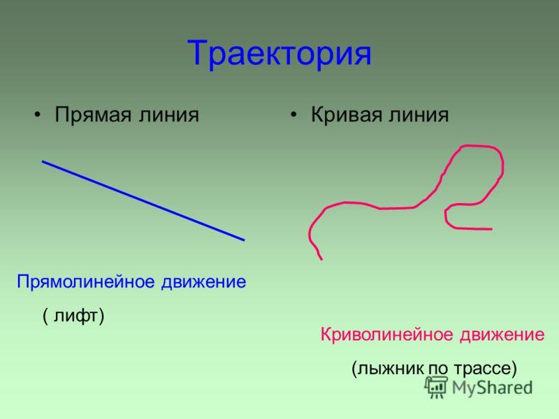 Траектория Прямая линияКривая линия Прямолинейное движение ( лифт) Криволинейное движение (лыжник по трассе)