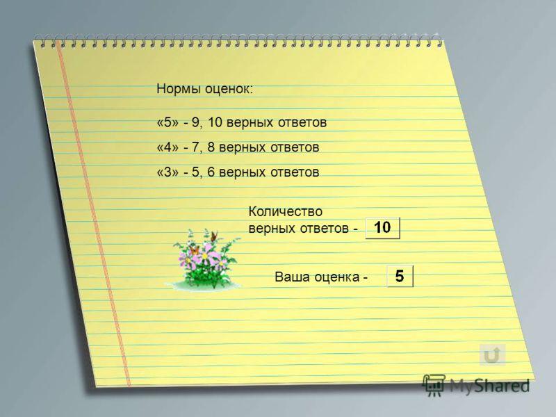 Ваша оценка - Нормы оценок: «5» - 9, 10 верных ответов «4» - 7, 8 верных ответов «3» - 5, 6 верных ответов Количество верных ответов -
