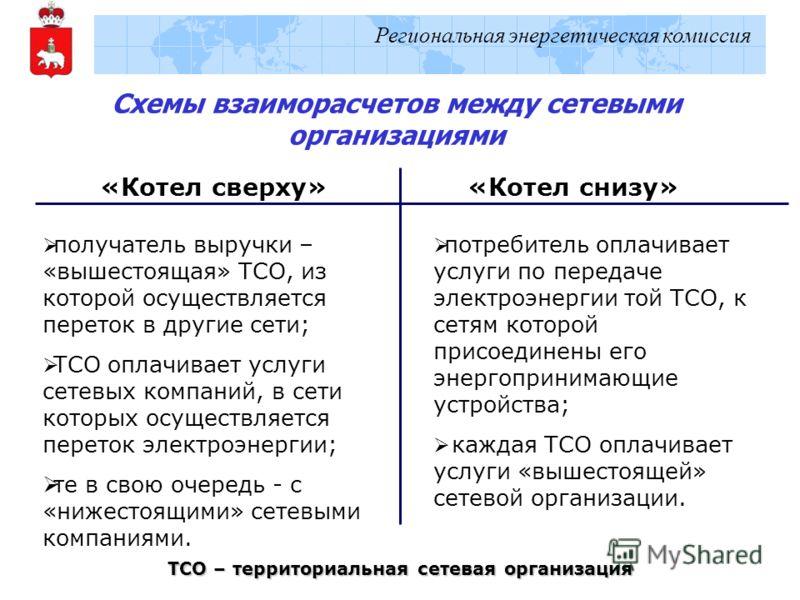 Региональная энергетическая комиссия Схемы взаиморасчетов между сетевыми организациями «Котел сверху»«Котел снизу» получатель выручки – «вышестоящая» ТСО, из которой осуществляется переток в другие сети; ТСО оплачивает услуги сетевых компаний, в сети