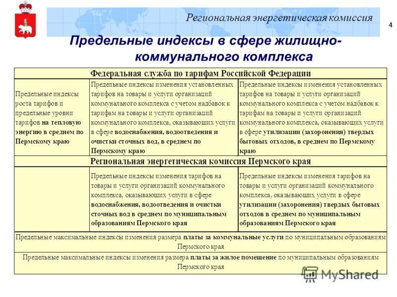 Региональная энергетическая комиссия 4 444 Предельные индексы в сфере жилищно- коммунального комплекса