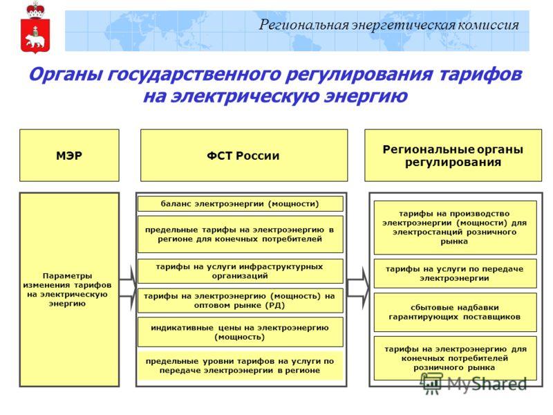 Региональная энергетическая комиссия Органы государственного регулирования тарифов на электрическую энергию Региональные органы регулирования Параметры изменения тарифов на электрическую энергию МЭРФСТ России тарифы на электроэнергию для конечных пот