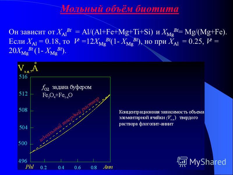 Мольный объём биотита Он зависит от Х Al Bt = Al/(Al+Fe+Mg+Ti+Si) и X Mg Bt = Mg/(Mg+Fe). Если X Al = 0.18, то V e =12X Mg Bt (1- X Mg Bt ), но при X Al = 0.25, V e = 20X Mg Bt (1- X Mg Bt ).