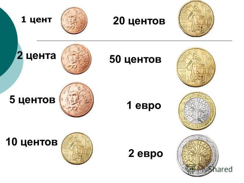1 цент 2 цента 5 центов 10 центов 20 центов 50 центов 1 евро 2 евро