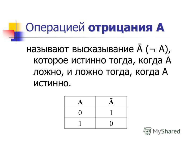 отрицанияА Операцией отрицания А называют высказывание Ā (¬ А), которое истинно тогда, когда А ложно, и ложно тогда, когда А истинно. АĀ 01 10