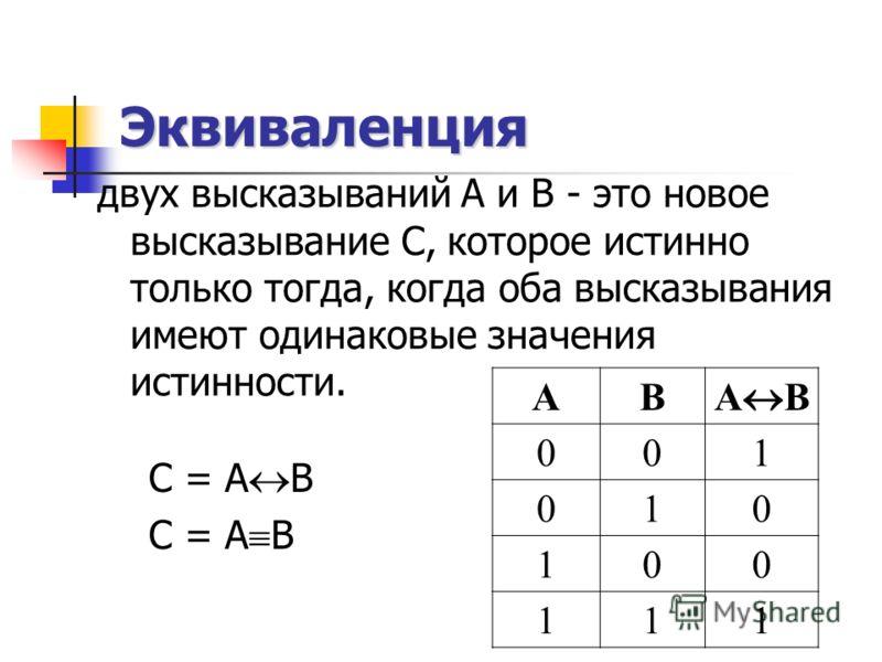 Эквиваленция двух высказываний А и В - это новое высказывание С, которое истинно только тогда, когда оба высказывания имеют одинаковые значения истинности. С = А В АВ А В 001 010 100 111