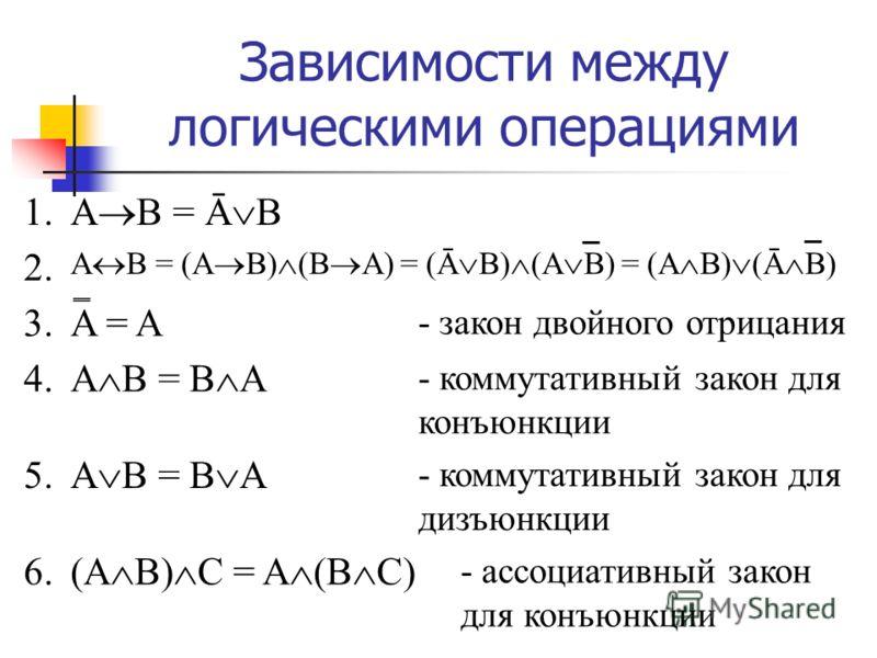 1. А В = Ā В 2. A B = (A B) (B A) = (Ā B) (A B) = (A B) (Ā B) 3.A = A - закон двойного отрицания 4. A B = B A - коммутативный закон для конъюнкции 5. A B = B A - коммутативный закон для дизъюнкции 6. (A B) C = A (B C) - ассоциативный закон для конъюн