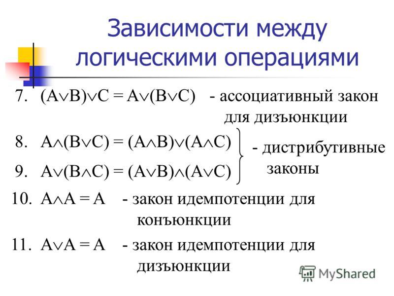 7. (A B) C = A (B C) - ассоциативный закон для дизъюнкции 8. A (B C) = (A B) (A C) - дистрибутивные законы 9. A (B C) = (A B) (A C) 10. A A = A - закон идемпотенции для конъюнкции 11. A A = A - закон идемпотенции для дизъюнкции