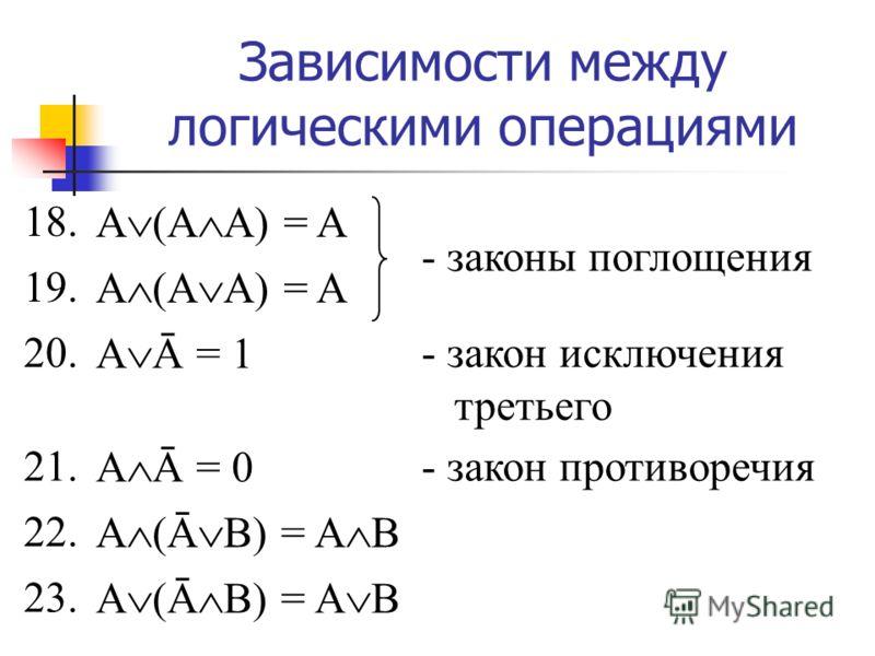 18. A (A A) = A - законы поглощения 19. A (A A) = A 20. A Ā = 1 - закон исключения третьего 21. A Ā = 0 - закон противоречия 22. A (Ā B) = A B 23. A (Ā B) = A B