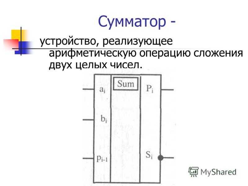 Сумматор - устройство, реализующее арифметическую операцию сложения двух целых чисел.