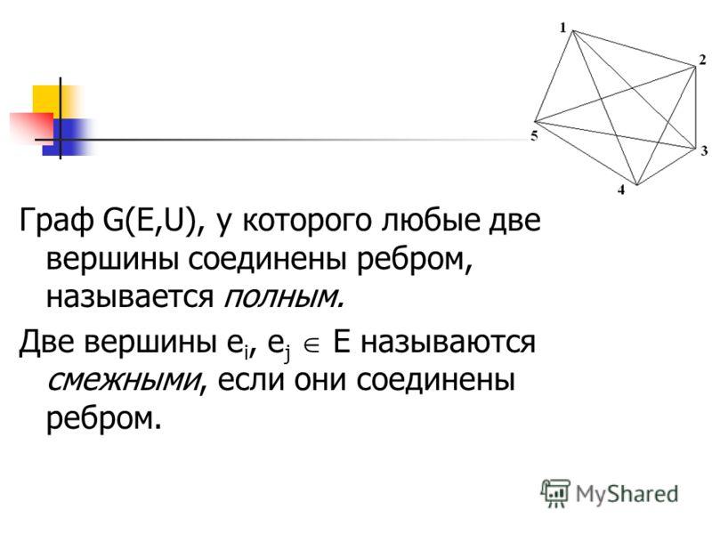 Граф G(E,U), у которого любые две вершины соединены ребром, называется полным. Две вершины e i, е j Е называются смежными, если они соединены ребром.